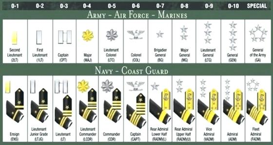 fancy-navy-rank-chart-on-military-ranking-chart-officer-insignia-enlisted-us-navy-rank-of-navy-rank-chart
